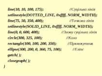 line(10, 10, 100, 175); //Суцільна лінія setlinestyle(DOTTED_LINE, 0xffff, NO...