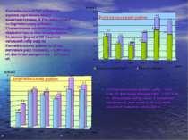 Костопільське МУВГ забезпечує ведення державного обліку водокористування. В К...