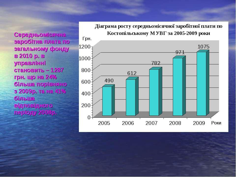 Середньомісячна заробітна плата по загальному фонду в 2010 р. в управлінні ст...