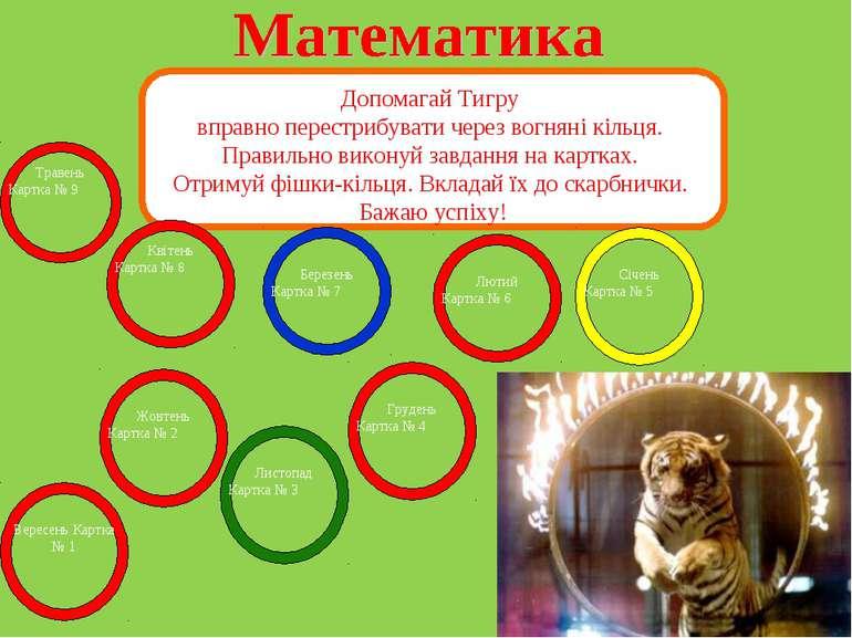 Допомагай Тигру вправно перестрибувати через вогняні кільця. Правильно викону...