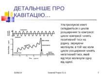 * General Project S.r.l. * ДЕТАЛЬНІШЕ ПРО КАВІТАЦІЮ… Ультразвукові хвилі скла...