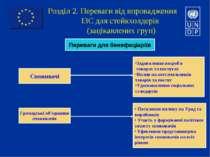 Розділ 2. Переваги від впровадження ІЗС для стейкхолдерів (зацікавлених груп)...