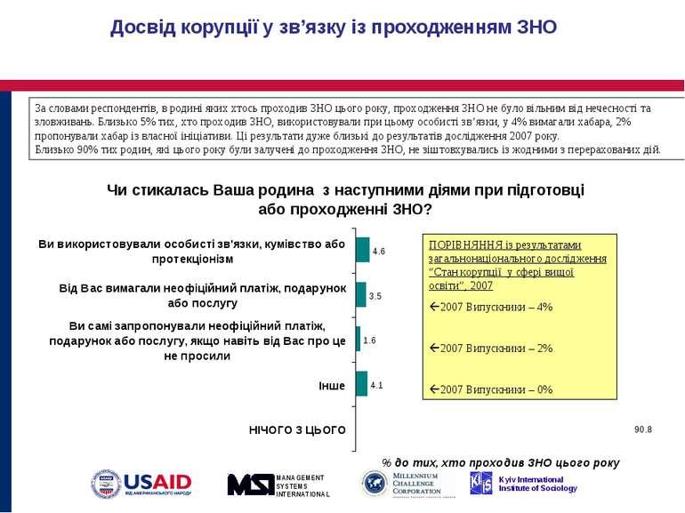 Досвід корупції у зв'язку із проходженням ЗНО За словами респондентів, в роди...