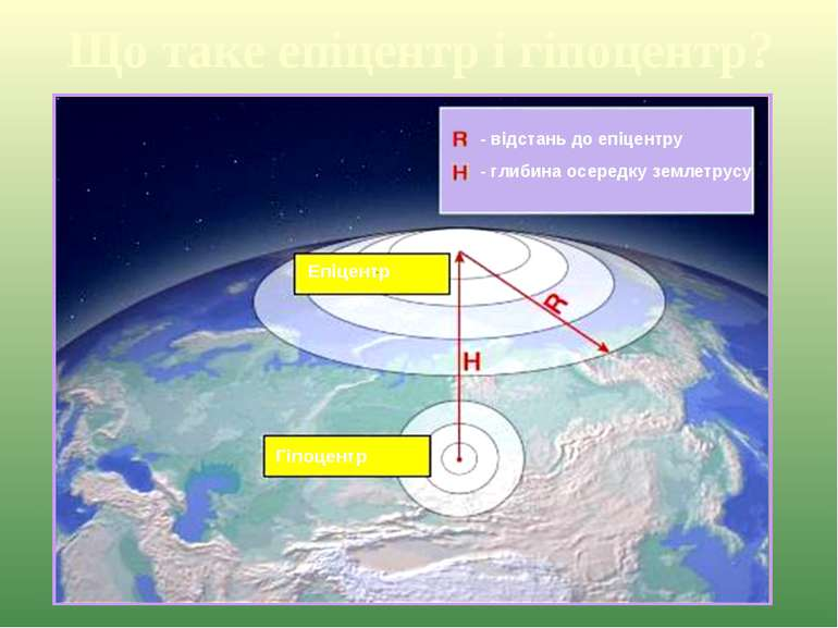 Що таке епіцентр і гіпоцентр? Осередок землетрусу, тобто точка під землею, як...
