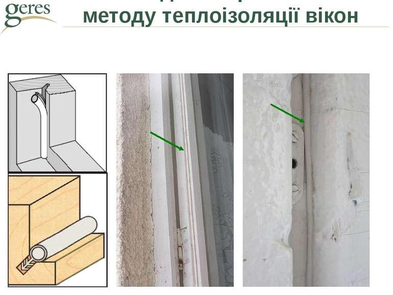 Головна ідея запропонованого методу теплоізоляції вікон
