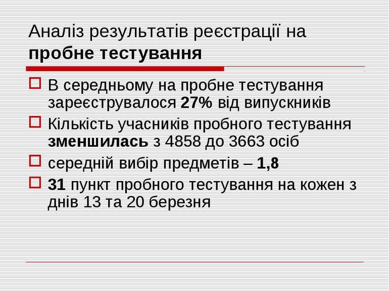 Аналіз результатів реєстрації на пробне тестування В середньому на пробне тес...