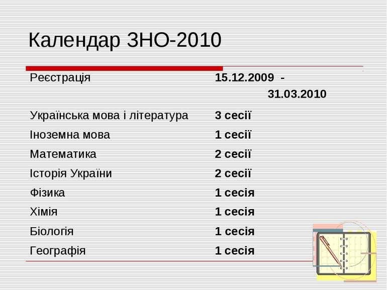 Календар ЗНО-2010 Реєстрація 15.12.2009 - 31.03.2010 Українська мова і літера...