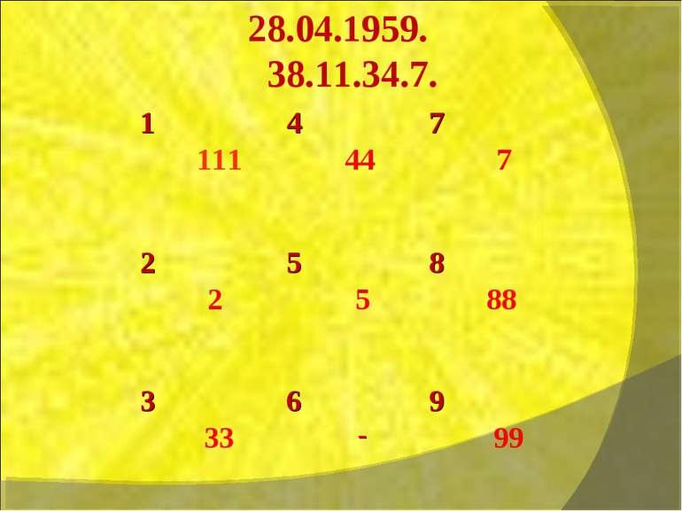 28.04.1959. 38.11.34.7. 1 111 4 44 7 7 2 2 5 5 8 88 3 33 6 - 9 99