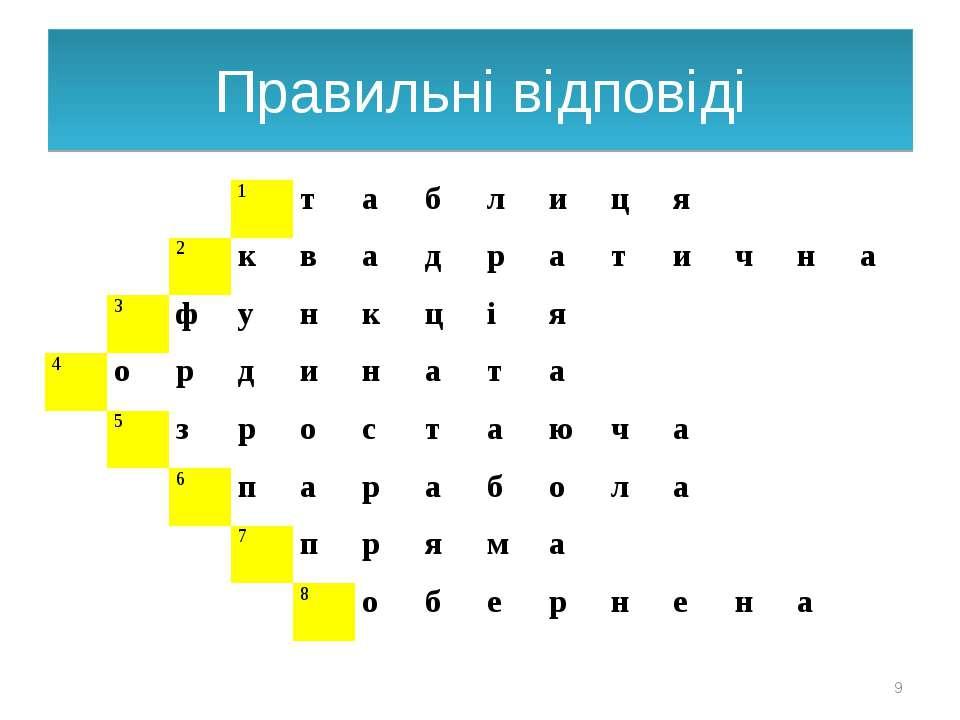 Правильні відповіді * 1 т а б л и ц я  2 к в а д р а т и ч н а 3 ф у н к ц і...