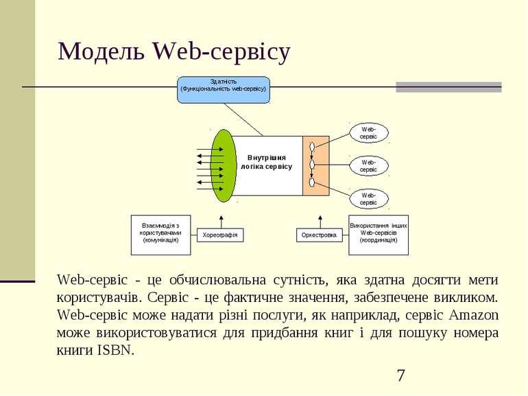 Модель Web-сервісу Web-сервіс - це обчислювальна сутність, яка здатна досягти...