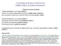 Суспільна політика і політологія (Public Policy & Political Science)* Терміно...