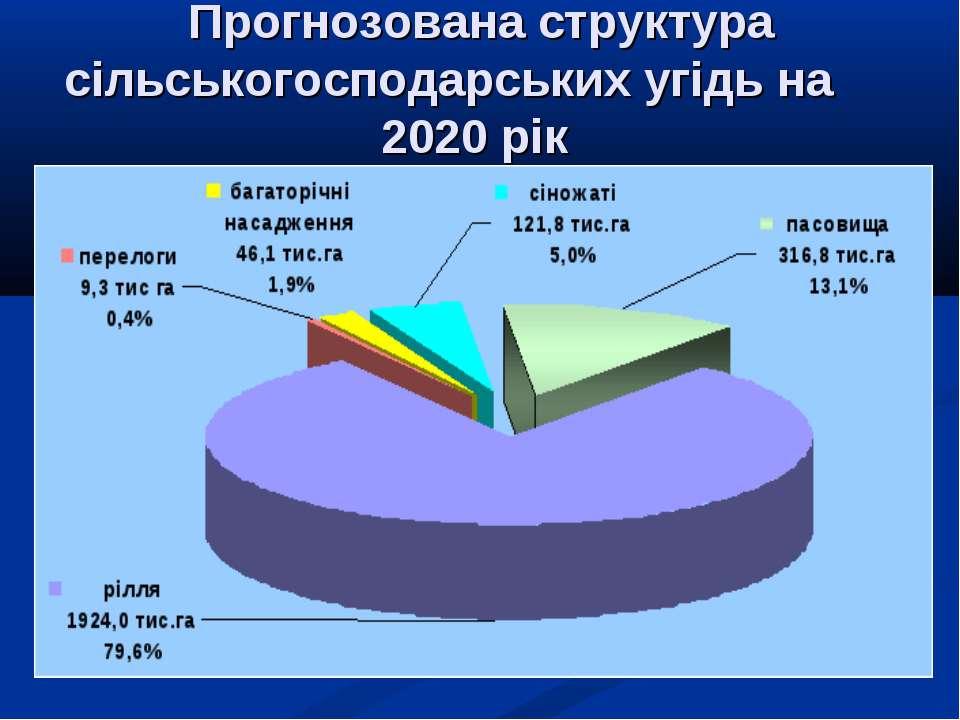 Прогнозована структура сільськогосподарських угідь на 2020 рік