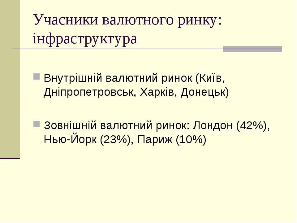 Учасники валютного ринку: інфраструктура Внутрішній валютний ринок (Київ, Дні...