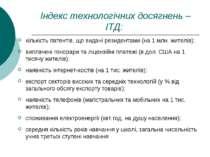 Індекс технологічних досягнень – ІТД: кількість патентів, що видані резидента...