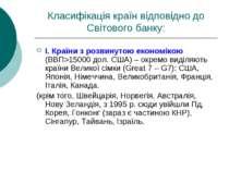 Класифікація країн відповідно до Світового банку: І. Країни з розвинутою екон...