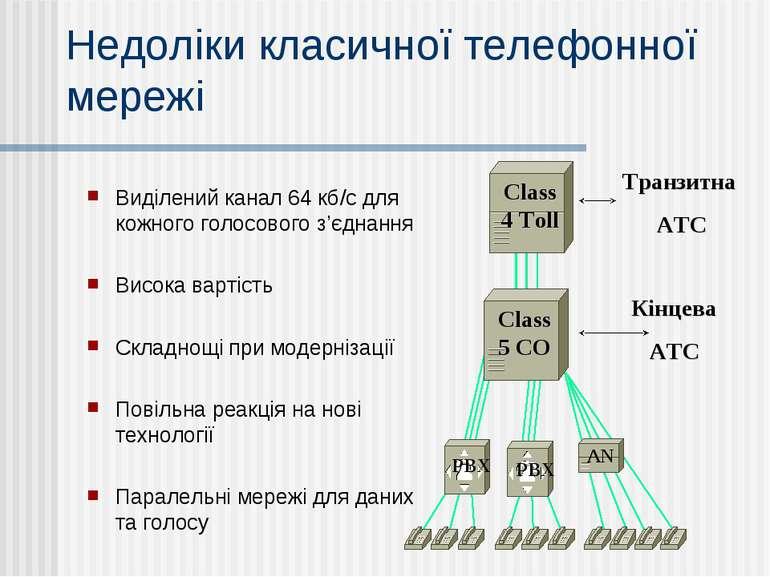 Недоліки класичної телефонної мережі Виділений канал 64 кб/с для кожного голо...