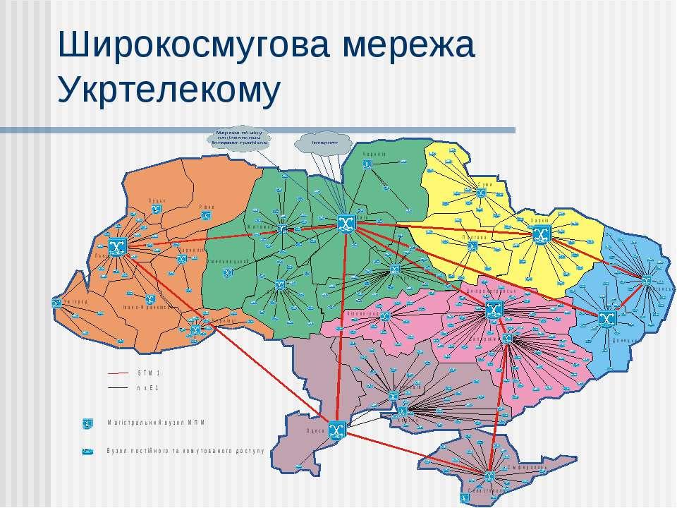Широкосмугова мережа Укртелекому