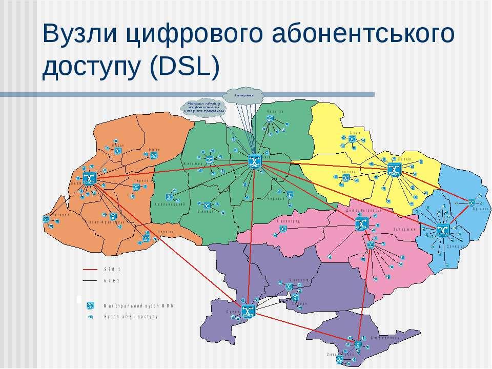 Вузли цифрового абонентського доступу (DSL)