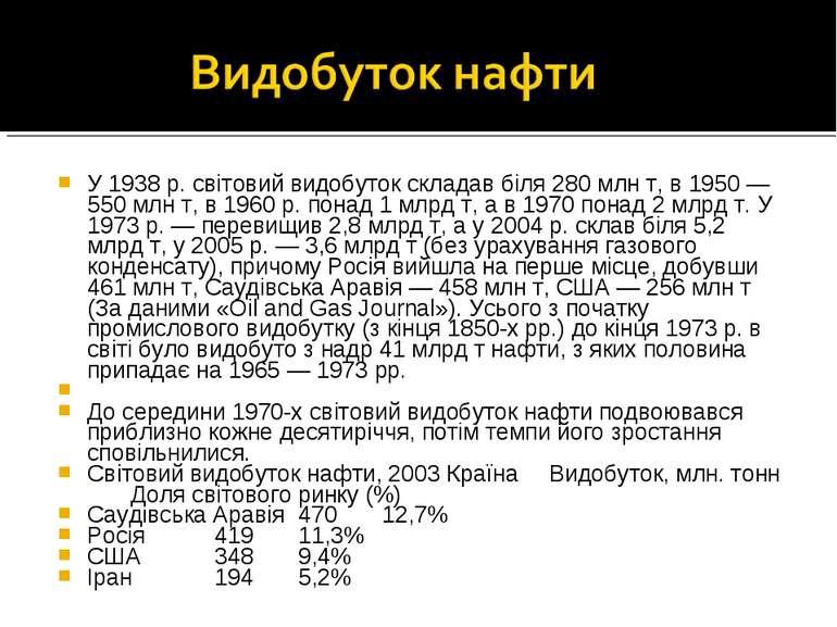У 1938 р. світовий видобуток складав біля 280 млн т, в 1950 — 550 млн т, в 19...