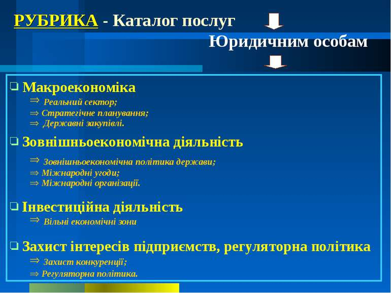 РУБРИКА - Каталог послуг Юридичним особам Макроекономіка Реальний сектор; Стр...