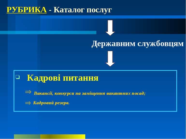 РУБРИКА - Каталог послуг Державним службовцям Кадрові питання Вакансії, конку...