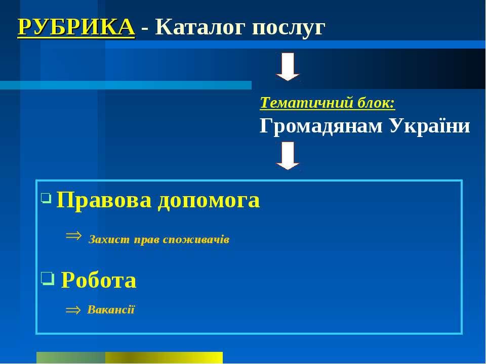 РУБРИКА - Каталог послуг Тематичний блок: Громадянам України Правова допомога...