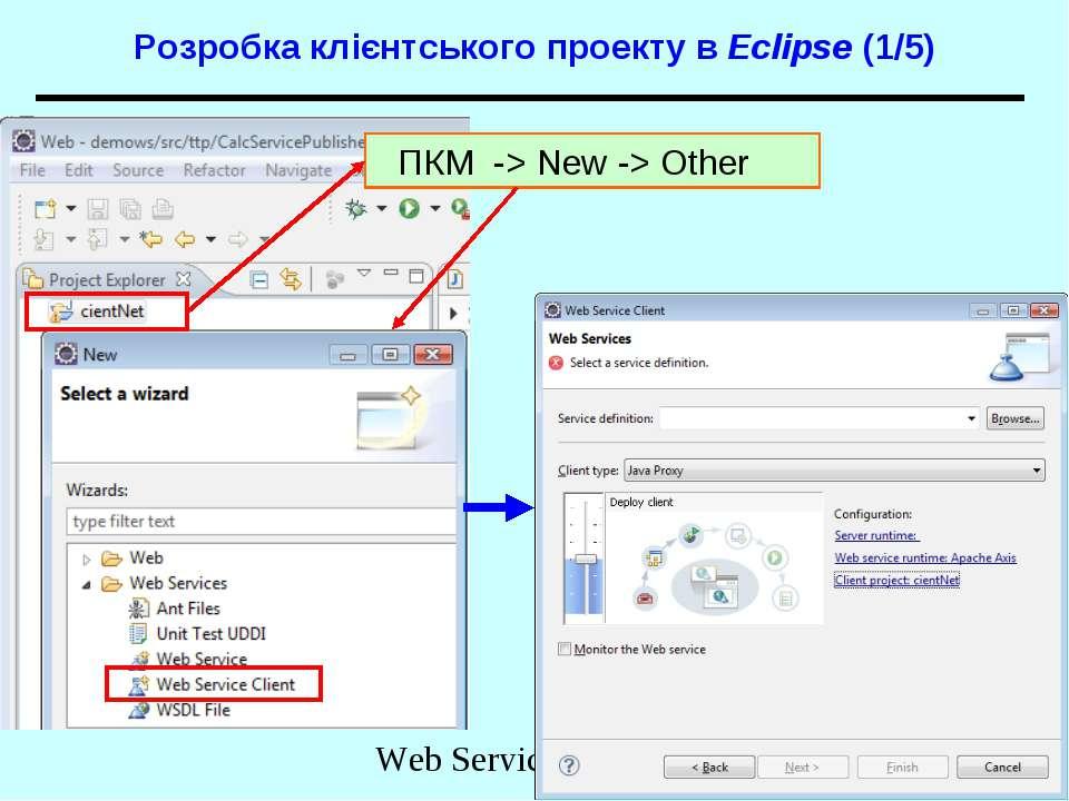Розробка клієнтського проекту в Eclipse (1/5) ПКМ -> New -> Other Web Service...