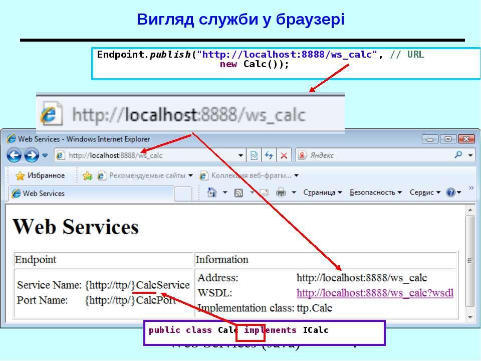 Вигляд служби у браузері public class Calc implements ICalc Endpoint.publish(...
