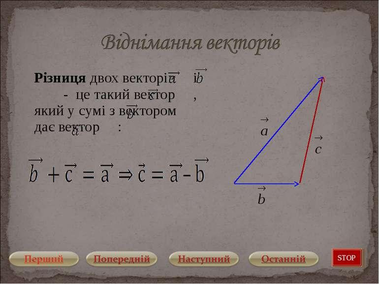 Різниця двох векторів і - це такий вектор , який у сумі з вектором дає вектор...