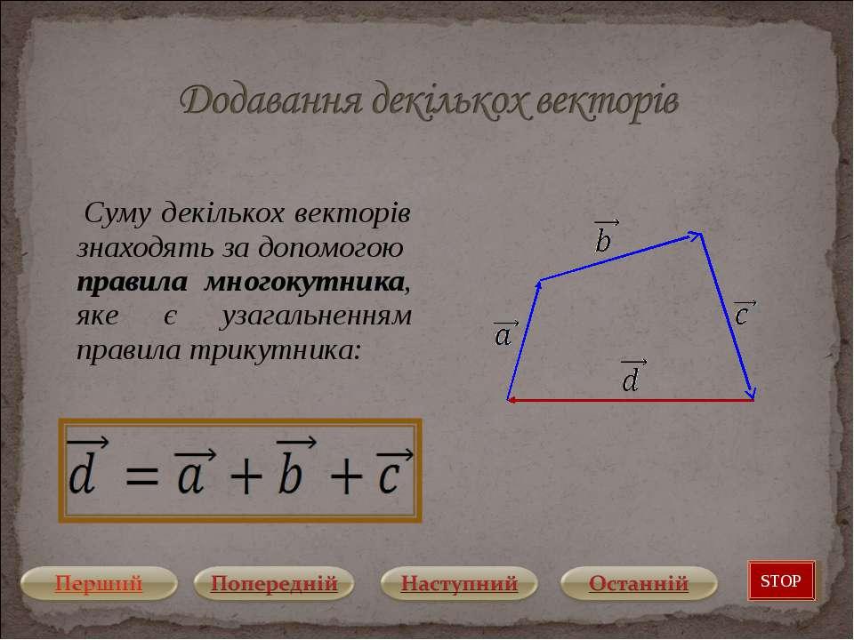 Суму декількох векторів знаходять за допомогою правила многокутника, яке є уз...