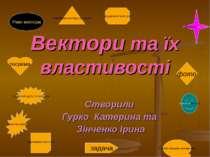 Вектори та їх властивості Створили Гурко Катерина та Зінченко Ірина Історична...