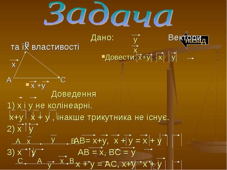 Дано: Вектори та їх властивості Доведення 1) х і у не колінеарні. х+у х + у ,...