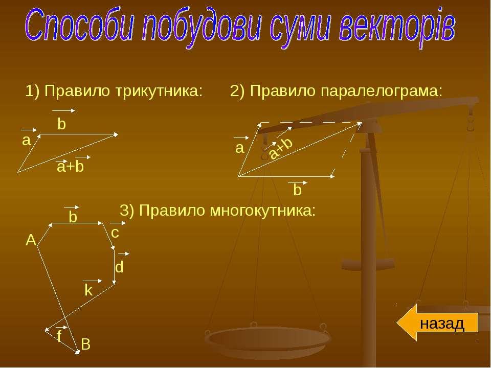 1) Правило трикутника: 2) Правило паралелограма: 3) Правило многокутника: наз...
