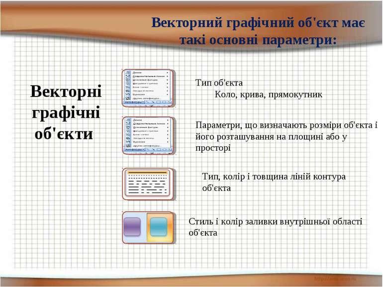 Векторні графічні об'єкти Векторний графічний об'єкт має такі основні парамет...