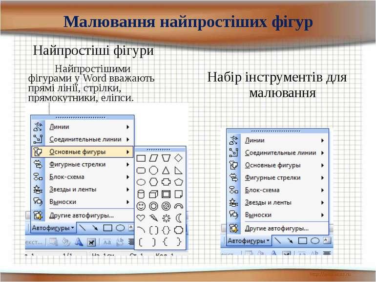 Найпростіші фігури Набір інструментів для малювання Найпростішими фігурами у ...