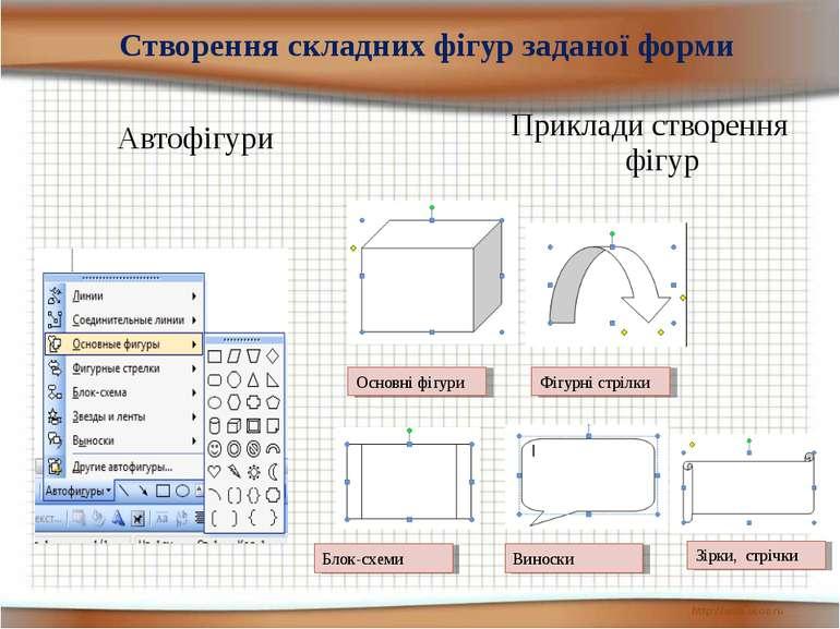 Автофігури Приклади створення фігур Створення складних фігур заданої форми Ос...