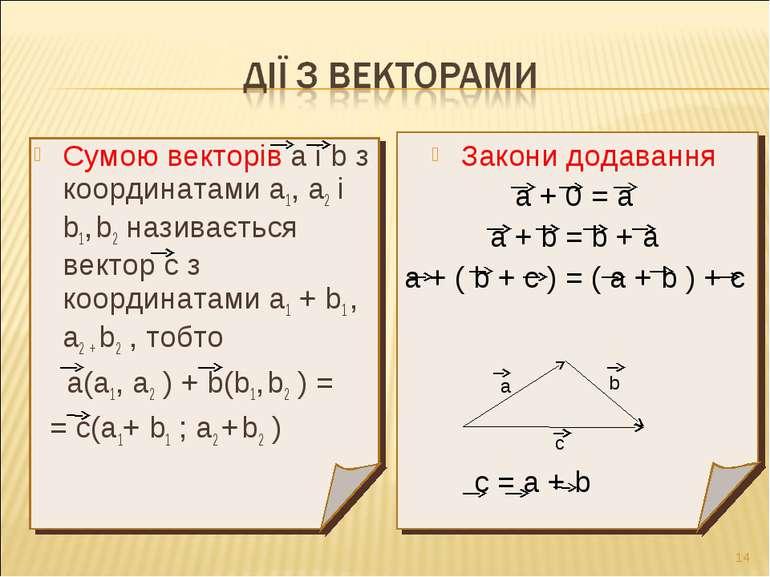 Сумою векторів а і b з координатами а1, а2 і b1, b2 називається вектор с з ко...