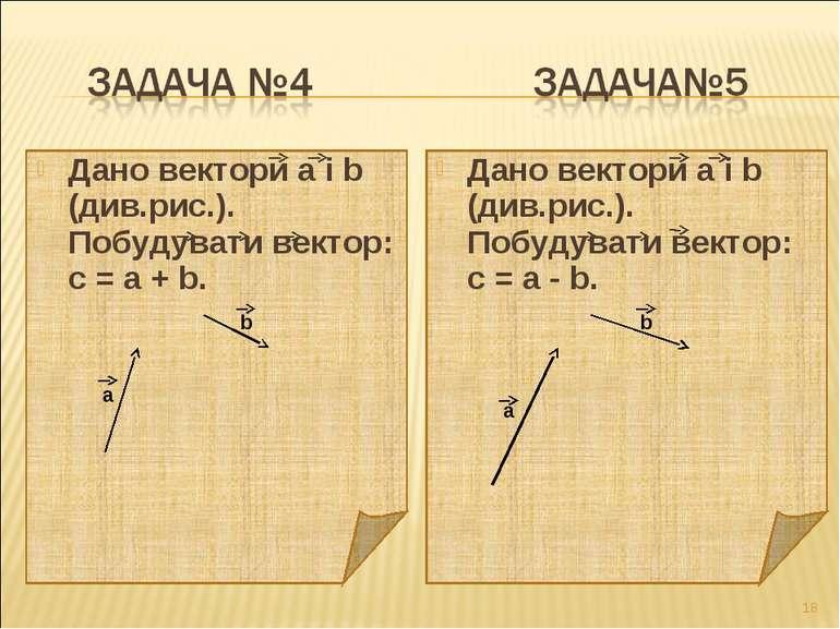 Дано вектори а і b (див.рис.). Побудувати вектор: с = а + b. Дано вектори а і...