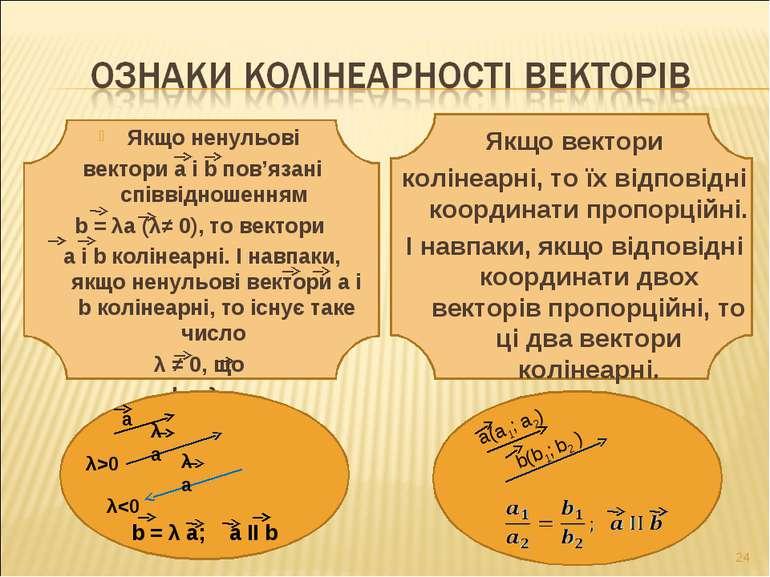 Якщо вектори колінеарні, то їх відповідні координати пропорційні. І навпаки, ...