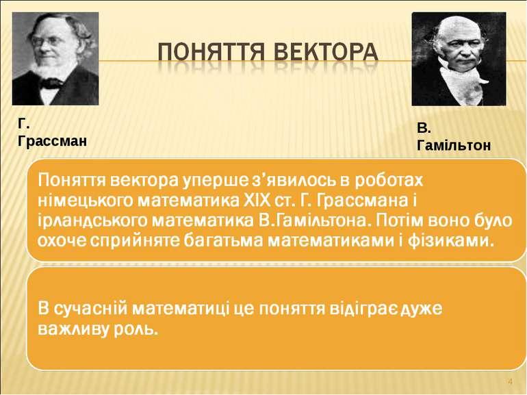 Г. Грассман В. Гамільтон *