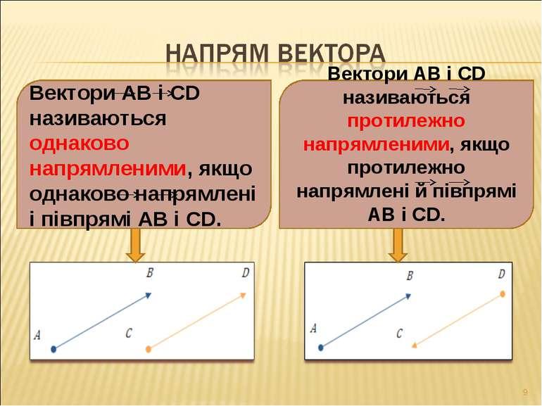 Вектори АВ і CD називаються однаково напрямленими, якщо однаково напрямлені і...