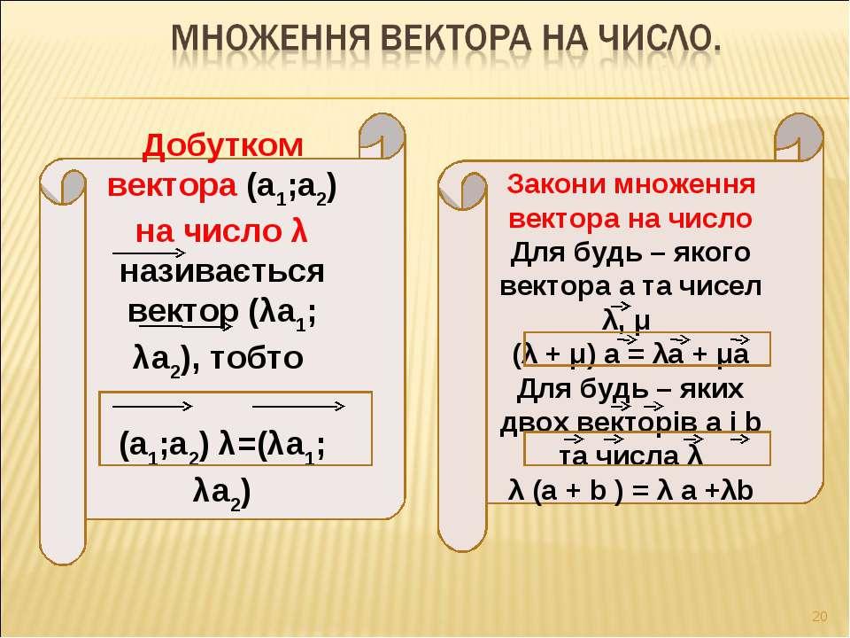 Добутком вектора (а1;а2) на число λ називається вектор (λа1; λа2), тобто (а1;...
