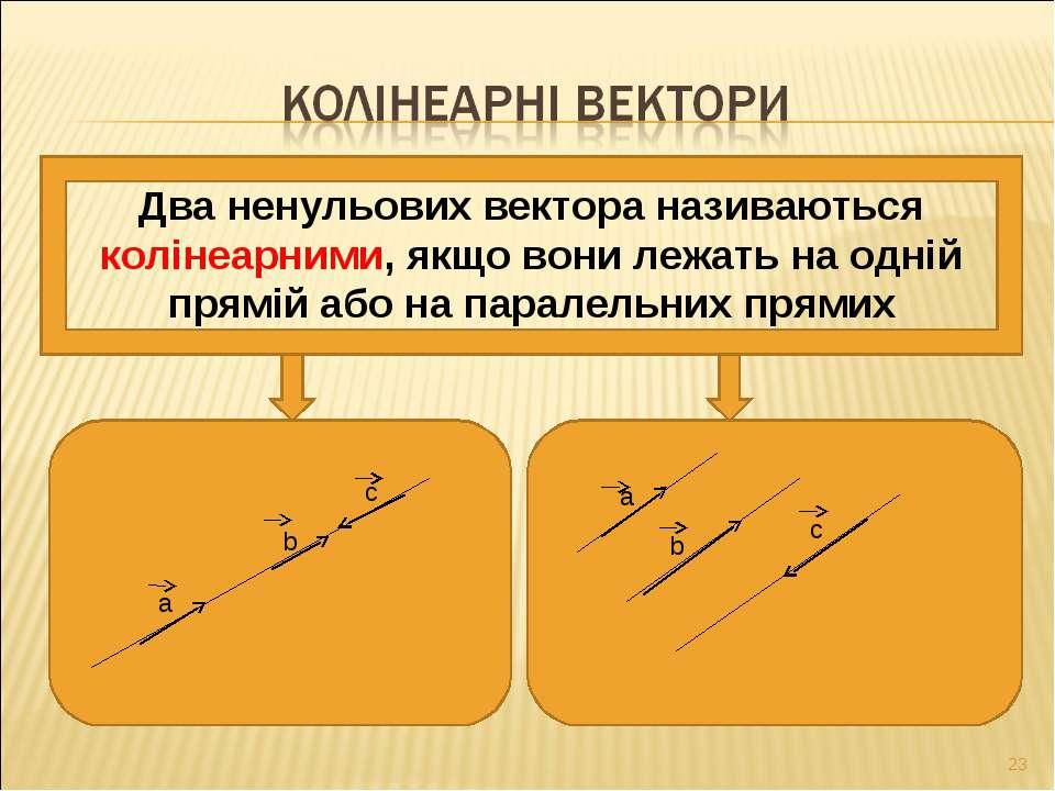 Два ненульових вектора називаються колінеарними, якщо вони лежать на одній пр...