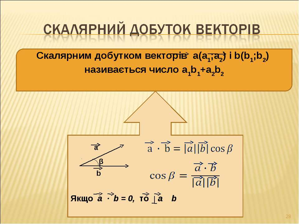Скалярним добутком векторів а(а1;а2) і b(b1;b2) називається число а1b1+a2b2 Я...