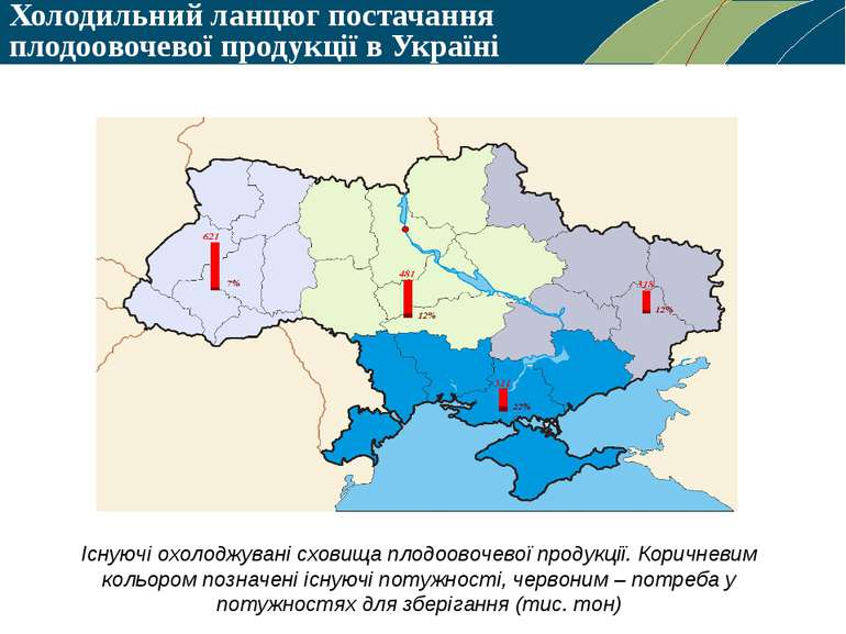 Холодильний ланцюг постачання плодоовочевої продукції в Україні Існуючі охоло...