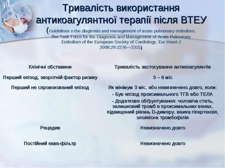 Тривалість використання антикоагулянтної терапії після ВТЕУ (Guidelines o the...