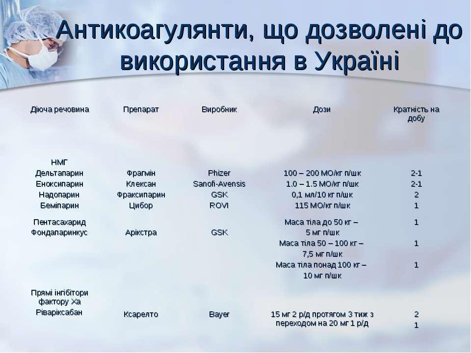 Антикоагулянти, що дозволені до використання в Україні