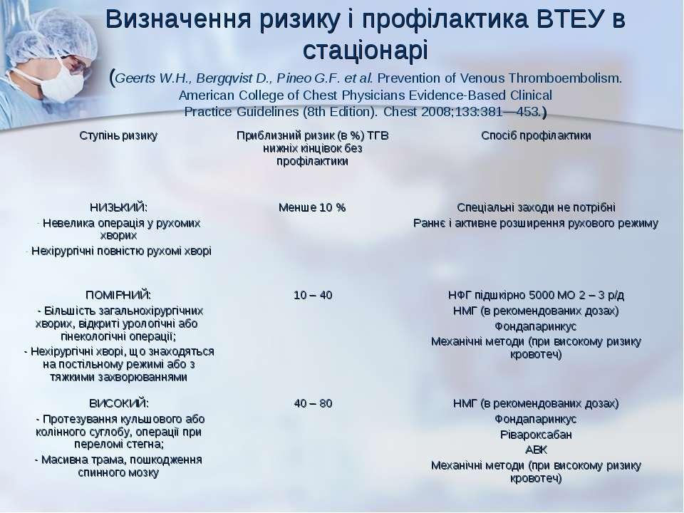 Визначення ризику і профілактика ВТЕУ в стаціонарі (Geerts W.H., Bergqvist D....