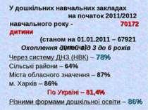 У дошкільних навчальних закладах на початок 2011/2012 навчального року - 7017...