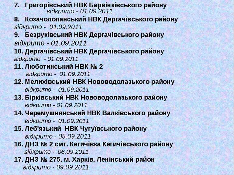 7. Григорівський НВК Барвінківського району відкрито - 01.09.2011 8. Козачоло...